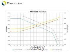 Genuine Walbro TI 525lph F90000295 Hellcat Fuel Pump & 400-1168 Install Kit E85