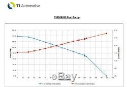 Véritable Pompe À Essence De Course Walbro / Ti E85 F90000285 525lph & 400-0085 Kit Hellcat